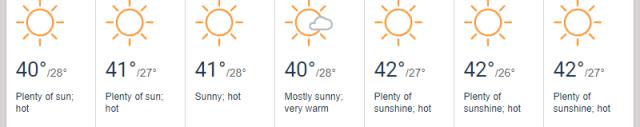 temperatuur1