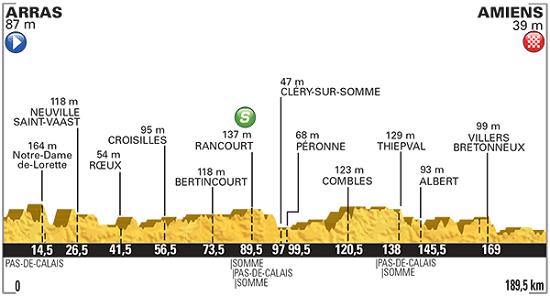 etapa 5