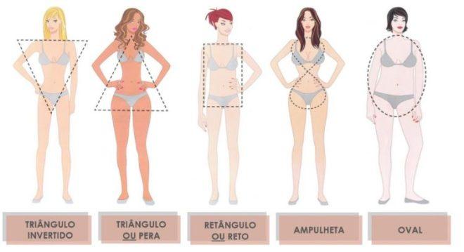 Moda Íntima: Dicas para acertar na lingerie ideal