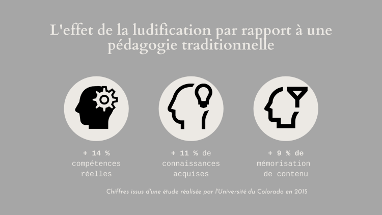 Effets-ludification-remanencedesmots