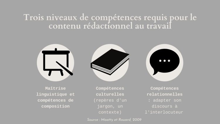 NARRATION AU SERVICE DU DISCOURS - Niveau-competences-contenu-redactionnel-Remanencedesmots