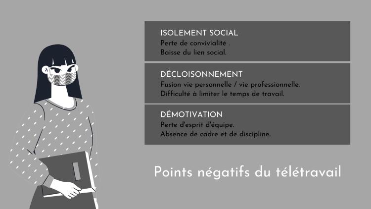 L'AVENIR DU TELETRAVAIL - Points-negatifs