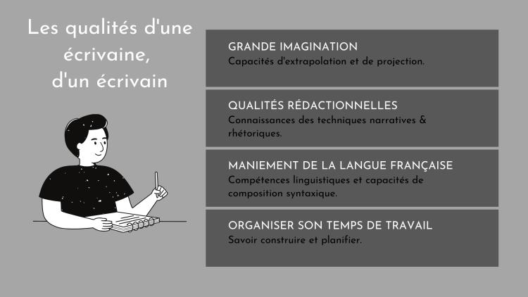 PROFESSION AUTEUR-E/ECRIVAIN-E - Qualites-ecrivain-remanencedesmots