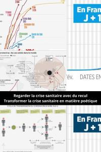 ART Interroger la crise sanitaire - courbe