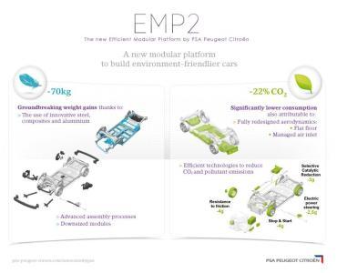 plateforme emp2