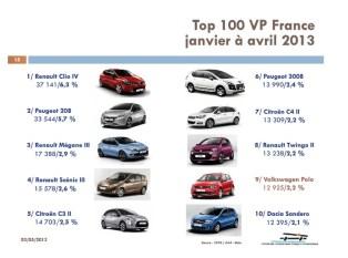 CCFA Top 100 VP 01-04