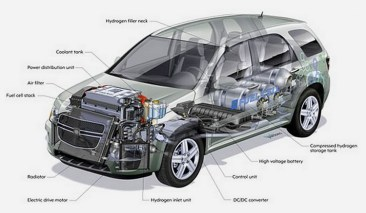 Chevrolet Equinox Fuel Cell écorché