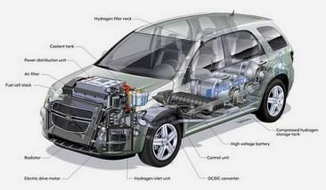 Chevrolet Equinox Fuel Cell écorché