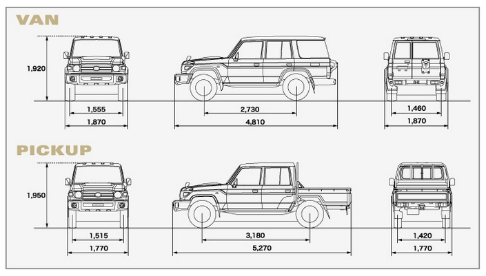 Land Cruiser 70 Series : Toyota Wars, le N°1 contre