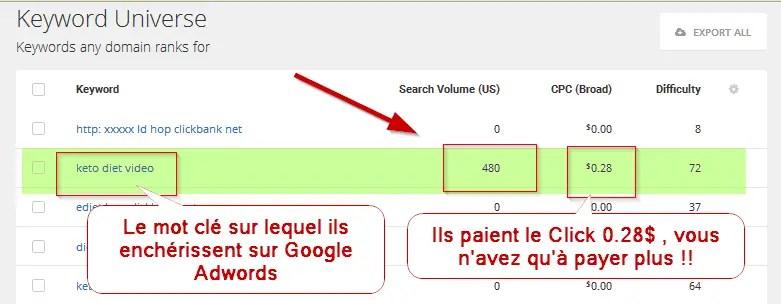 2020 04 22 03 06 20 SpyFu SEO Kombat 3 way Competitor Keyword Research Tool  https   www.customket