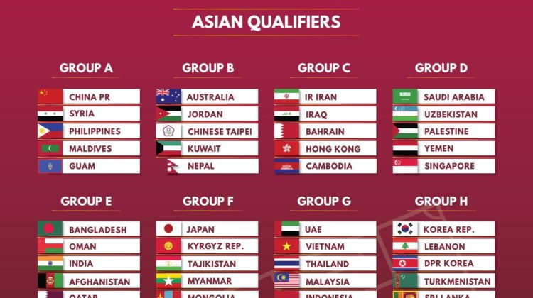 Lebanon Starts Long Qualifying Journey For The 2022 Fifa World Cup And The Afc Asian Cup 2023 Blog Baladi