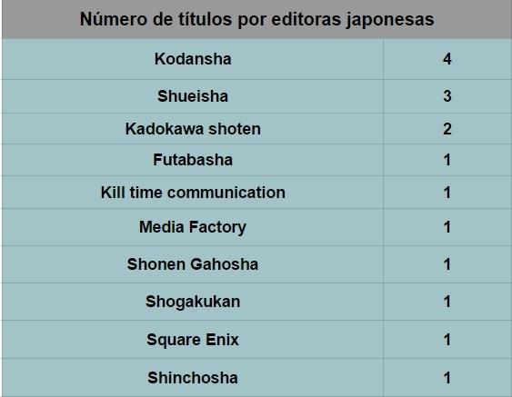 demografia editoras junho 2015