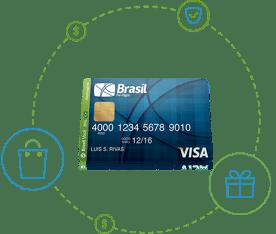 brasil-pre-pagos