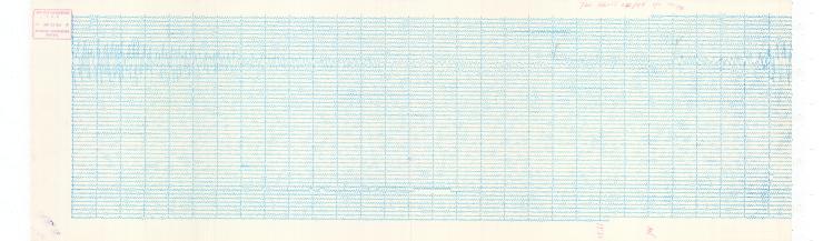 Sismograma de la estación TACUBAYA (TAC) 24 ABR 1984 , Impreso por el SSN.