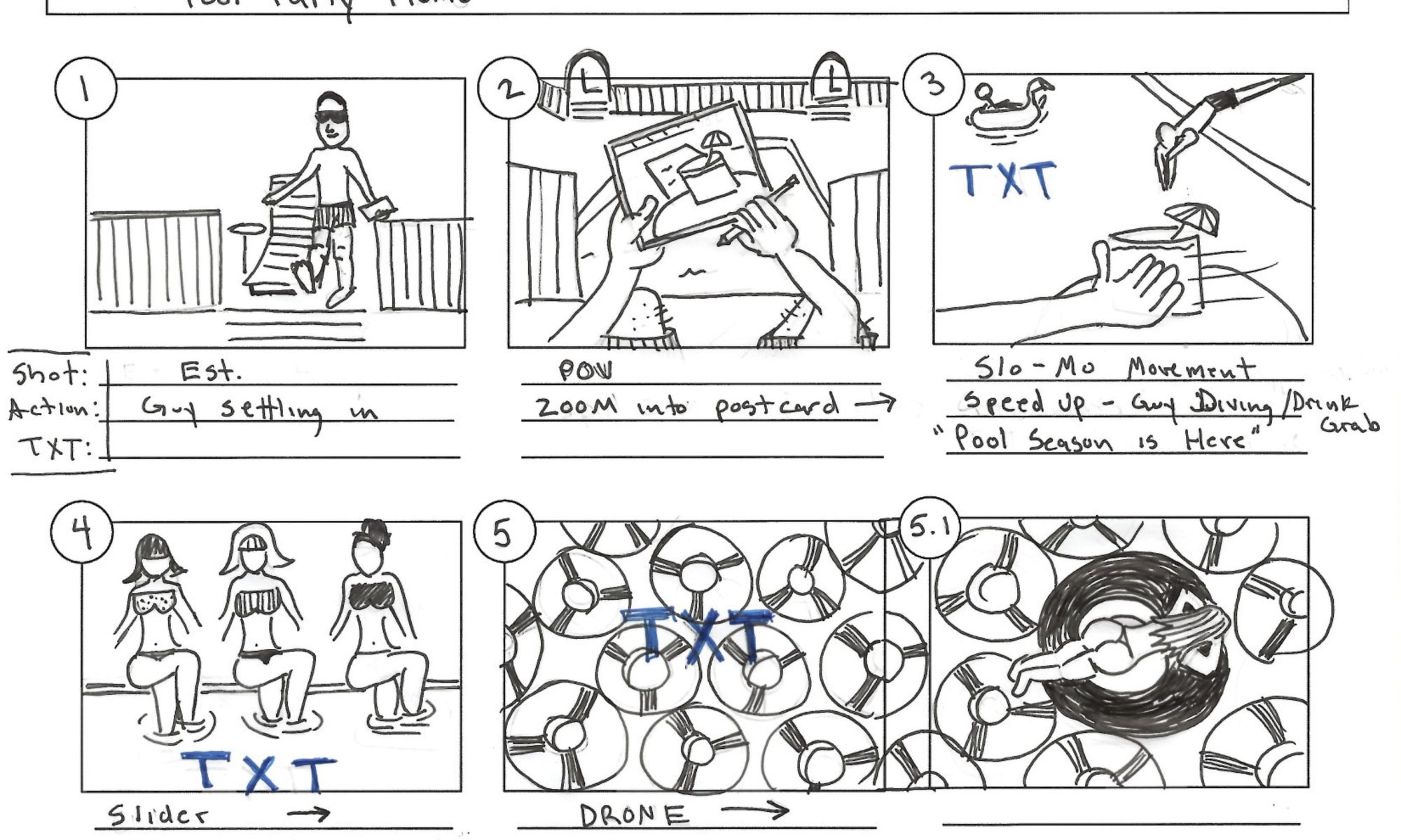 Storyboarding Keeps The Process Going