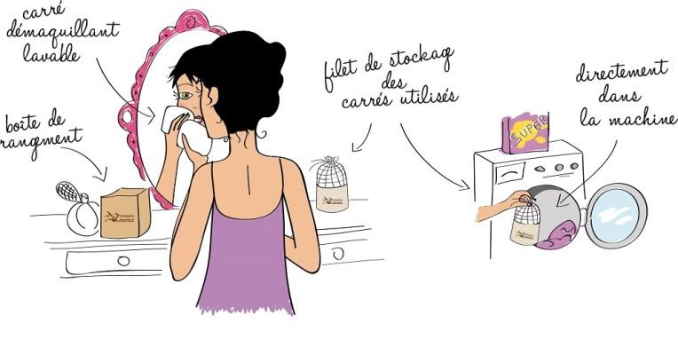 tendance_demma_illustration
