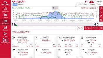 Data Center Screenshots © Sigma