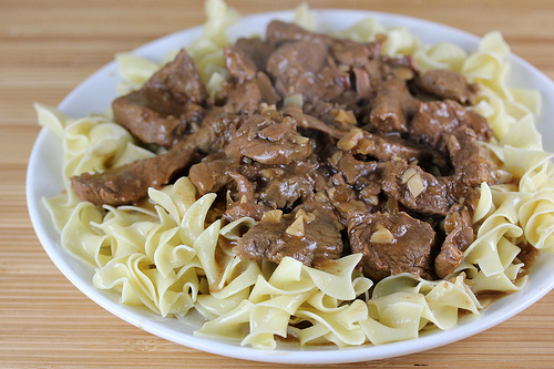 Beef Tips Recipe | BlogChef.net