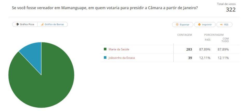 resultado_cm_mamanguape_2016