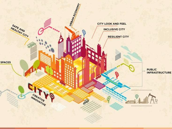 a cidade ideal