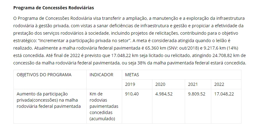 Foto retirado no site https://www.infraestrutura.gov.br/acoes-e-programas.html