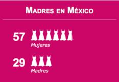 datlas_mujeresmex