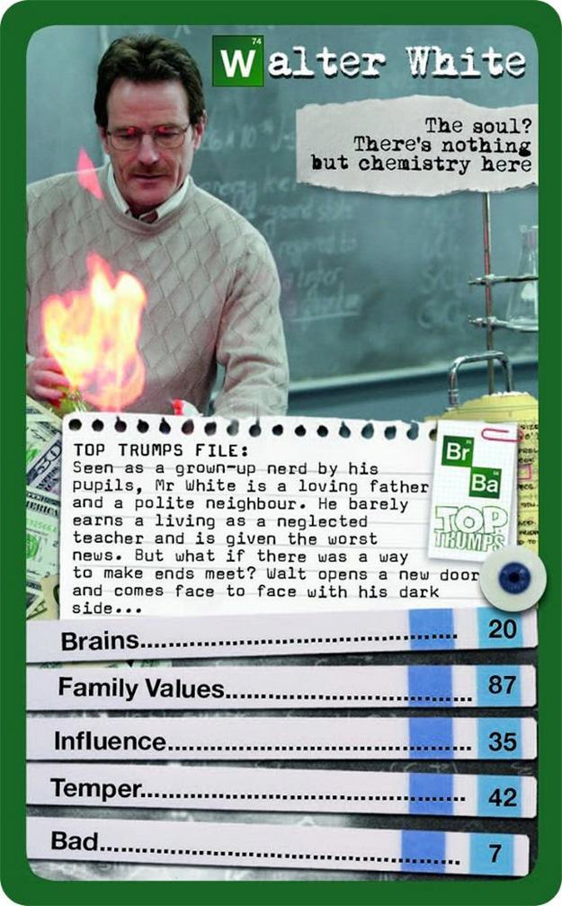 Super-Trunfo-Breaking-Bad-Top-Trumps-03