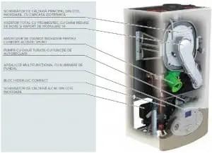 Componenta centrale termice Ariston Clas Premium Evo