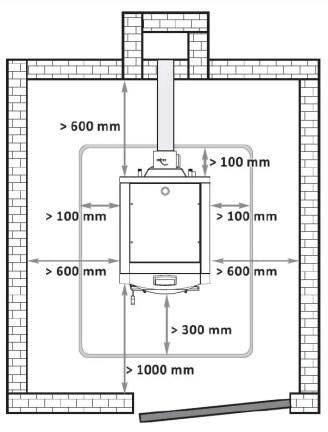 Dimensiuni camera centrala pe lemne