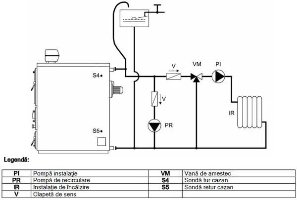 schema de montaj pompa de by-pass