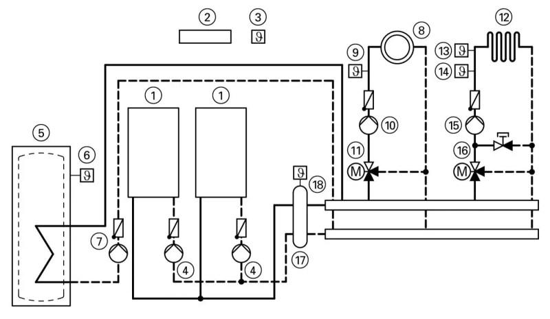 Schema de montaj pentru centrale termice Viessmann in cascada
