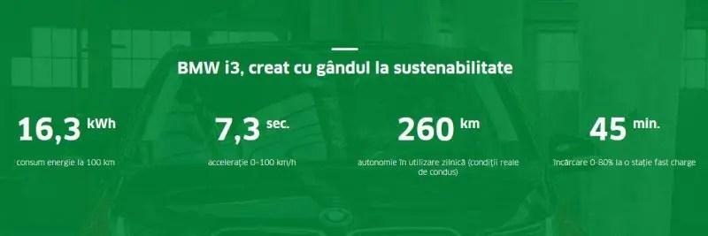 BMW i3 masina electrica oferta Engie Cobalcescu blogdeinstalatii.ro