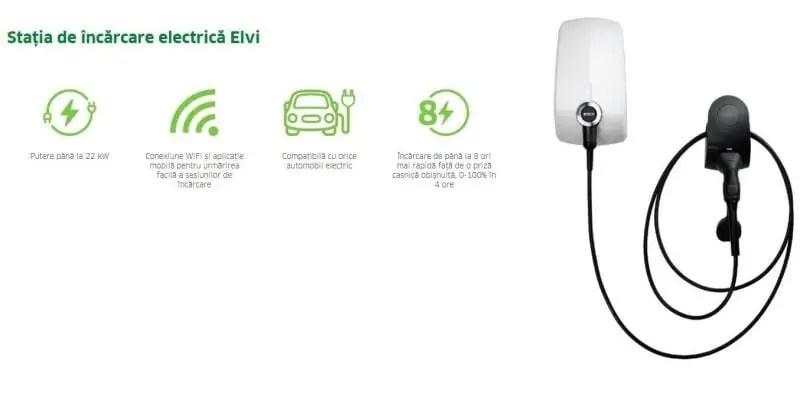 Statia de incarcare electrica Elvi pentru masini electrice de la Engie blogdeinstalatii.ro