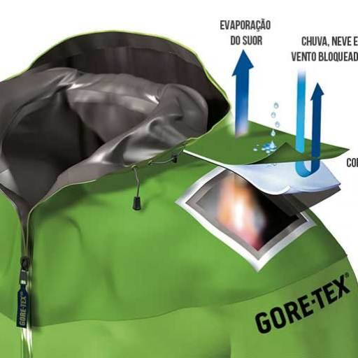 O que é Gore-Tex, WindStopper e similares