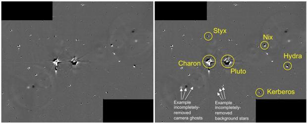 Pluto și lunile sale vazute de pe New Horizons