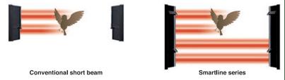 Senzori fotoelectrici