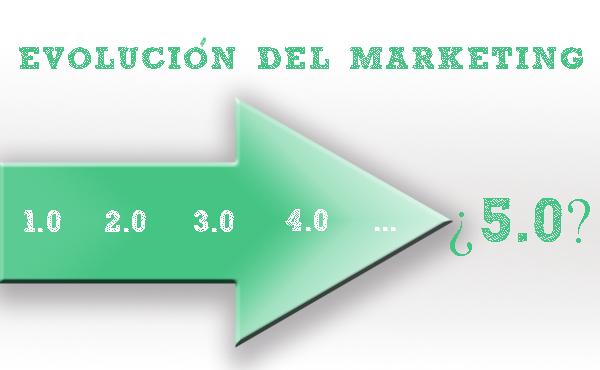 Evolución del marketing 1.0 al 5.0