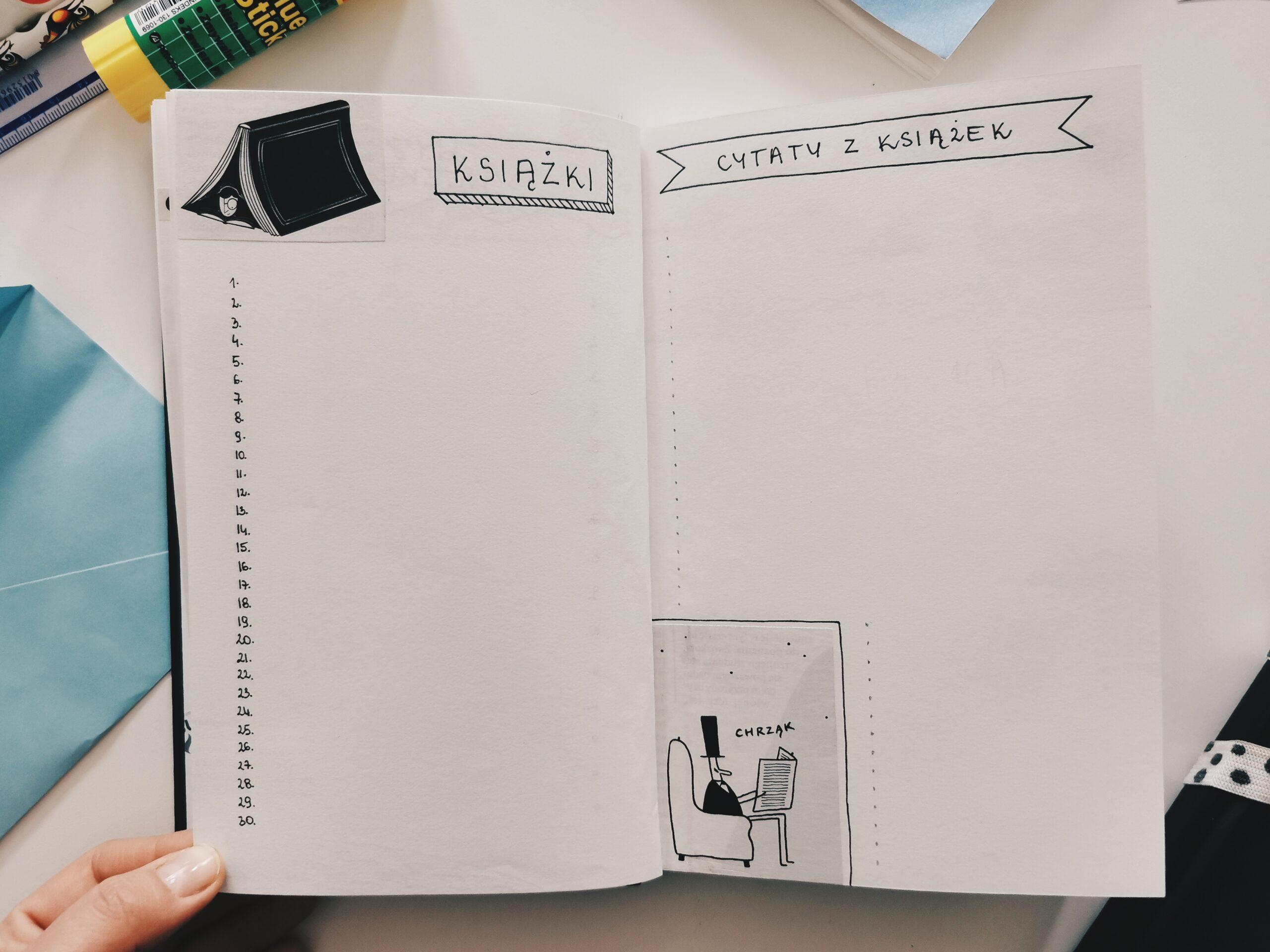 Mój bullet journal