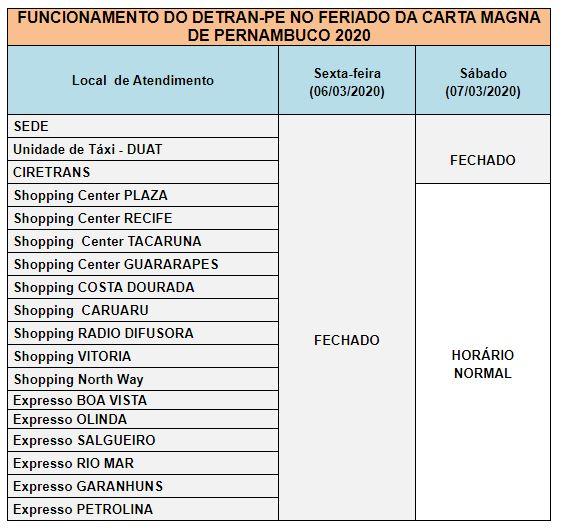 Abre e fecha do DETRAN-PE no feriado da Carta Magna de Pernambuco 2020