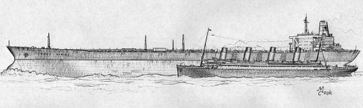 Comparação dom o Titanic