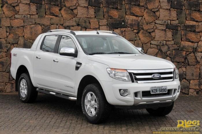 Ford Ranger 2015 (1)