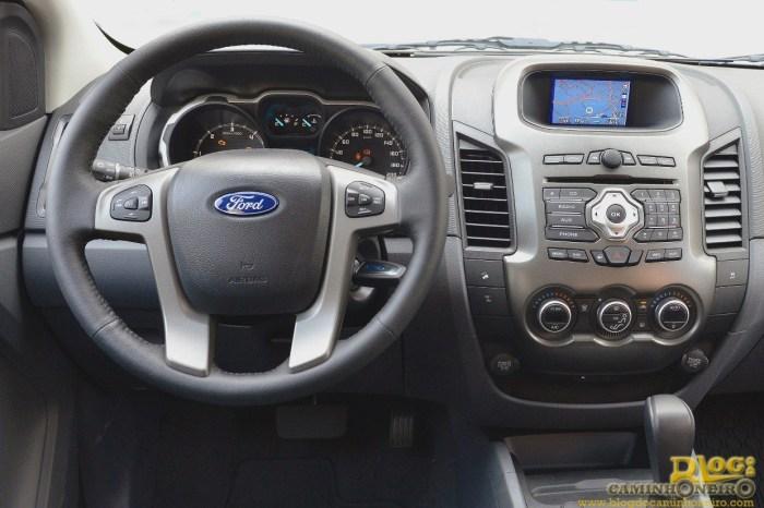 Ford Ranger 2015 (2)