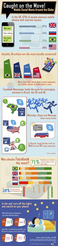 Consumer-Survey-Infographic_Mobile-Mania-by-YouGov-and-tyntec-FINAL2