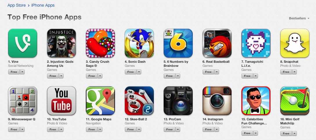 Nove a cada dez aplicativos baixados por brasileiros são grátis