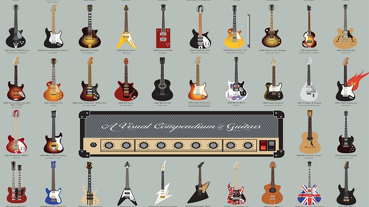As guitarras mais conhecidas da história do rock