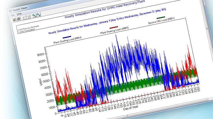 Carrier realiza curso de Hourly Analysis Program