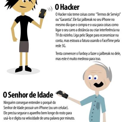 humor- Os 7 tipos de proprietarios de Iphone 11