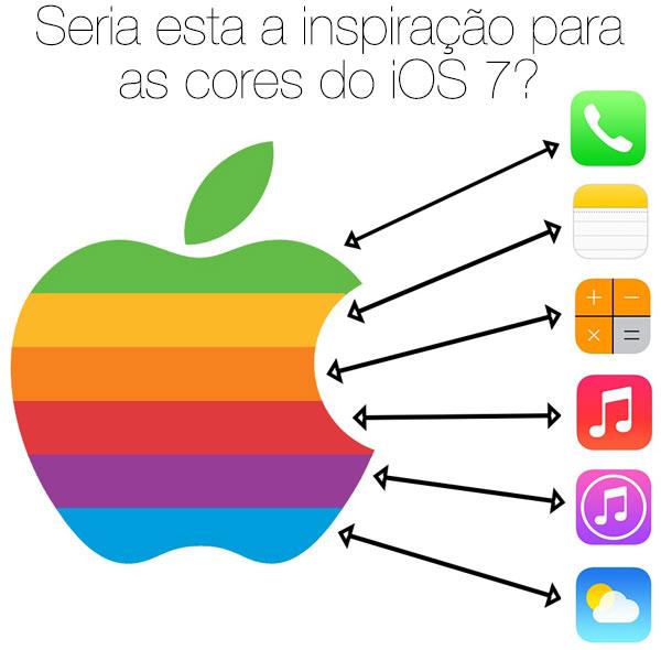 iOSpiração