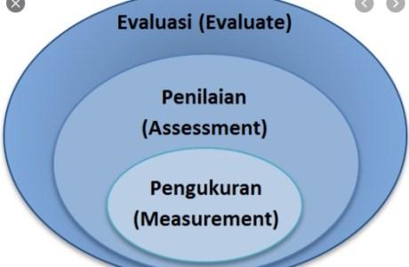 asesmen pembelajaran awal bahasa indonesia