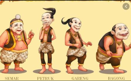 teknik melukiskan tokoh dalam cerita